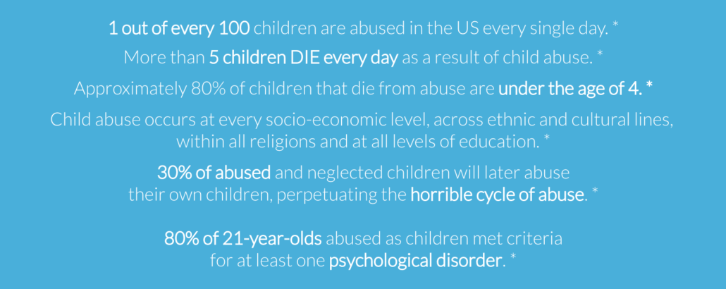1-out-of-every-100-children-are-abused-in-the-US-every-single-day